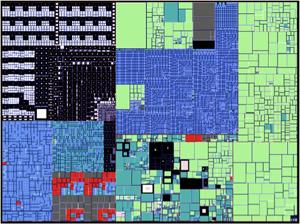 NCAST data visualisation